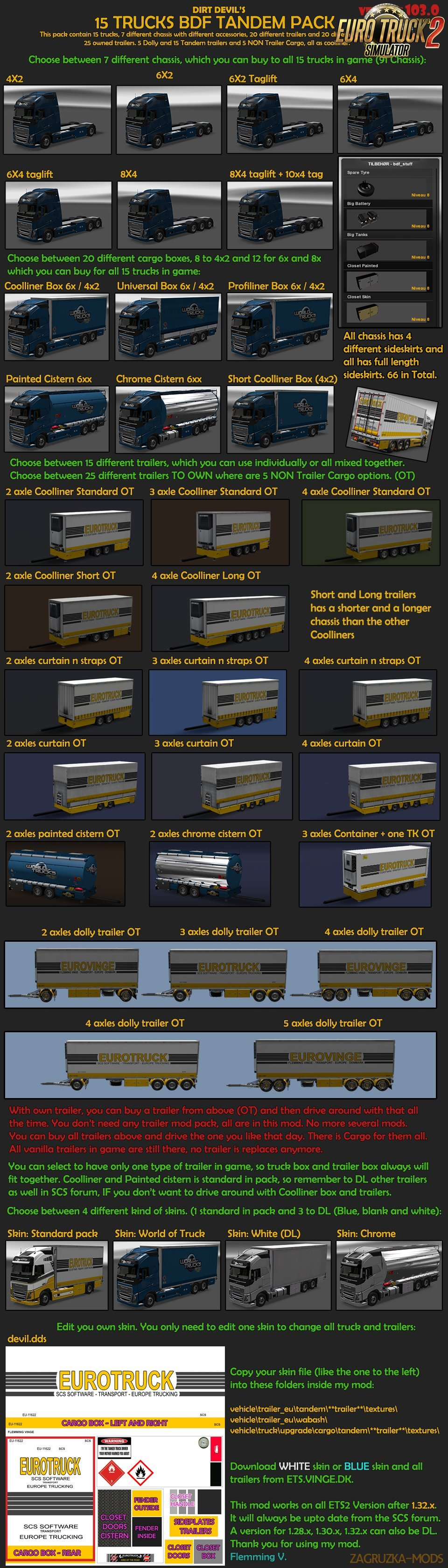 BDF Tandem Truck Pack v103.0 by Flemming V