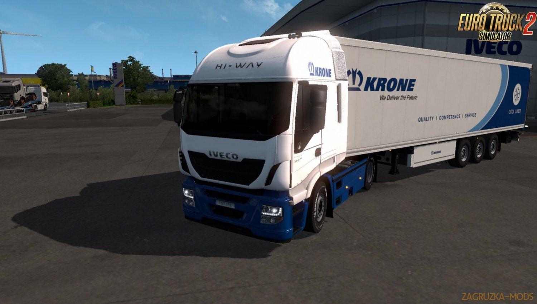 Krone Skins Pack for Trucks v1.0