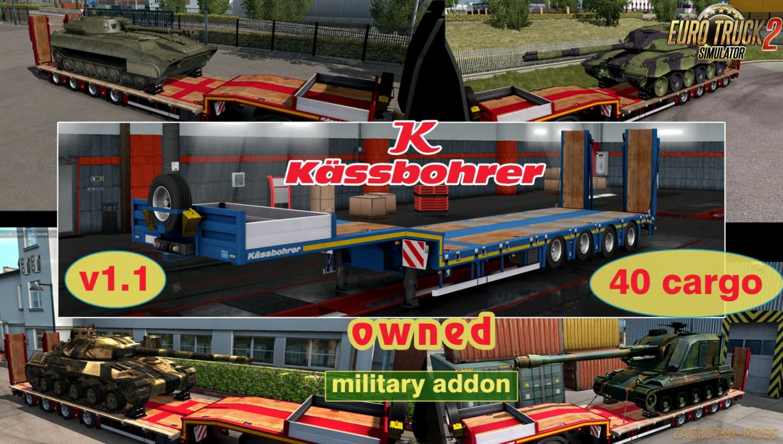 Military addon for Kassbohrer LB4E v1.1 by Jazzycat